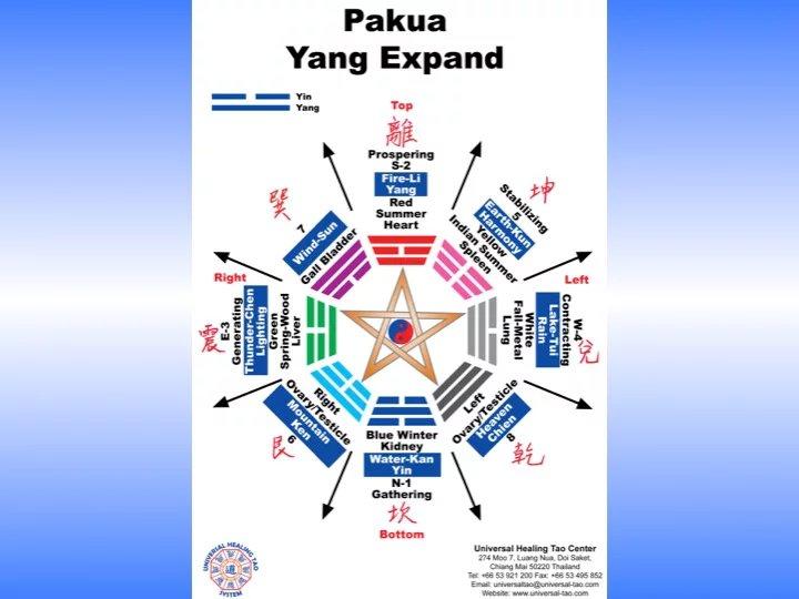 Self_healing_spiritual_journey